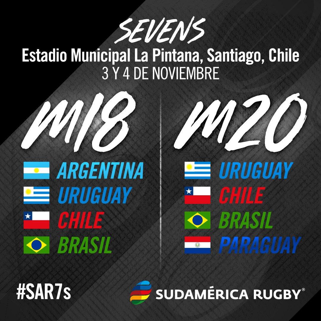 1° Sudamericano M18 y M20 de Seven a Side