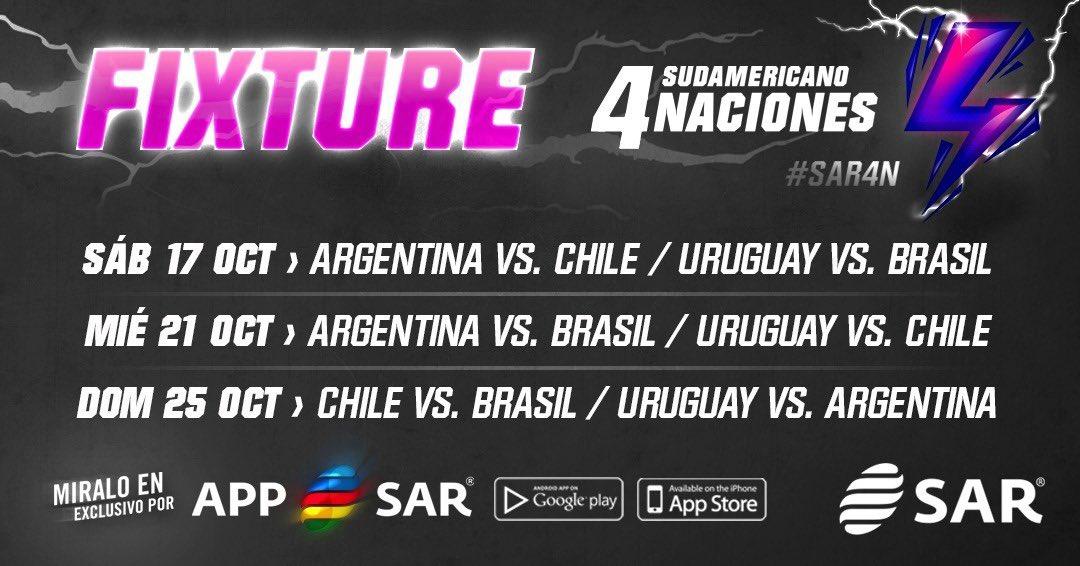 Fixture del 4 Naciones Sudamericano