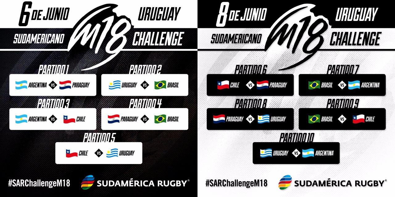 Primer Sudamericano M18 Challenge, en Uruguay
